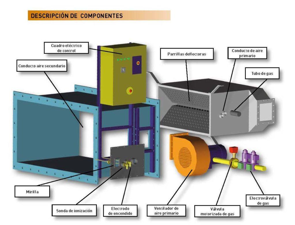 Descripcion de los componentes de un quemador en vena de aire. Soluciones Integrales de Combustion
